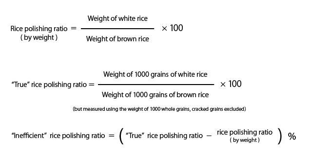 rice polishing ratio